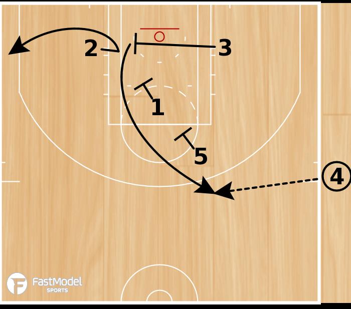 Basketball Play - America's Play Reverse