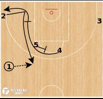 Basketball Play - Lithuania - Zipper PNR