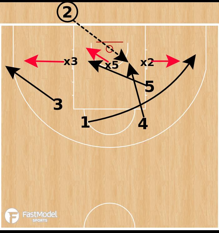 Basketball Play - Lithuania - Zone BLOB