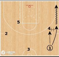 Basketball Play - Atlanta Dream - Pistol Chase Hammer (Secondary)
