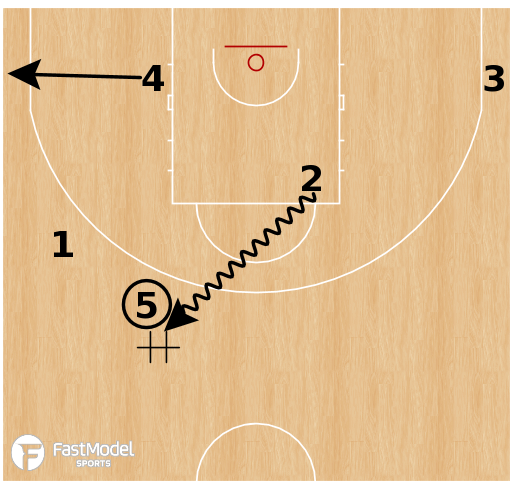 Basketball Play - Slovenia - Back Screen to Hand Off