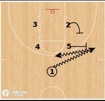 Basketball Play - 5 Chest High