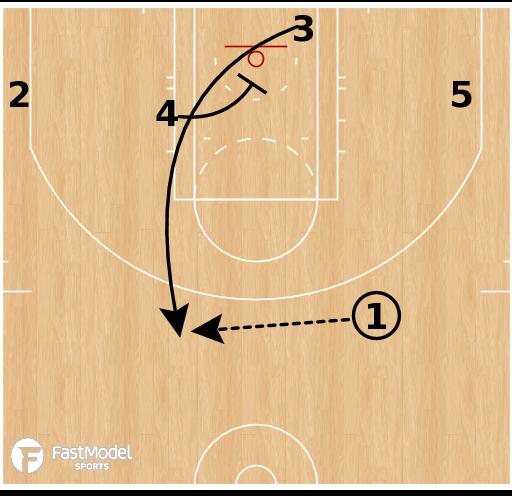 Basketball Play - Milwaukee Bucks - Gut BLOB