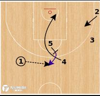 Basketball Play - Team USA - Hand Back Stagger