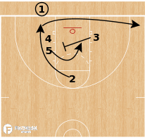 Basketball Play - Team USAW - Stack Low BLOB