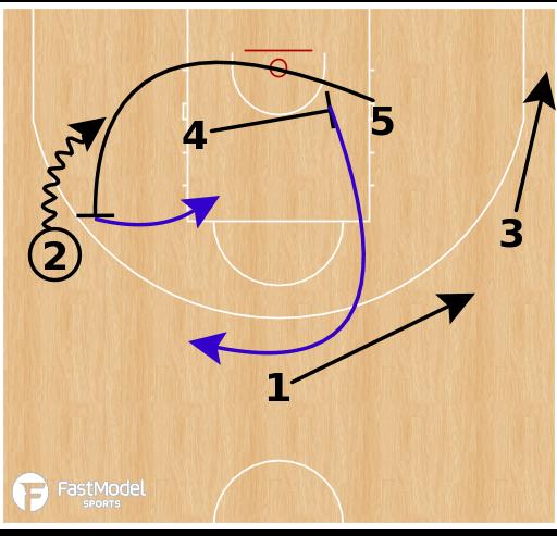 Basketball Play - France - Choice Step Up