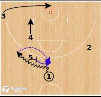 Basketball Play - Spain - Floppy Step Up