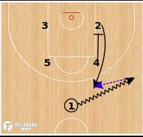 Basketball Play - Argentina - Box Zipper Choice