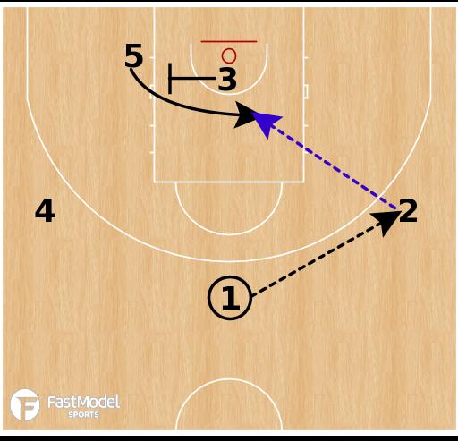 Basketball Play - Czech Republic - Flex BLOB