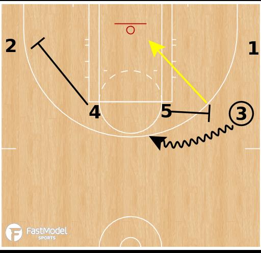 Basketball Play - Team USAW - 1-4 High Pistol