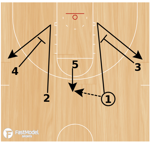 Basketball Play - Post Up: DeForest - Quick Action #19
