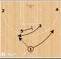 Basketball Play - Milwaukee Bucks - Flash to PNR