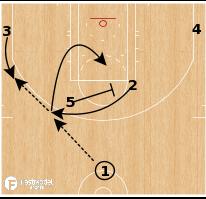 Basketball Play - Phoenix Suns - Flash Spain PNR
