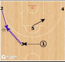 Basketball Play - Australia - DHO High Split