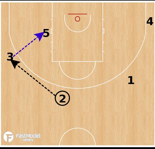 Basketball Play - Nigeria - Chicago Punch