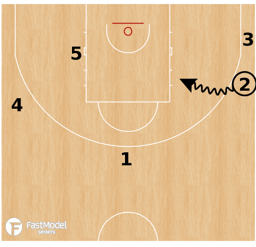Basketball Play - Nigeria - Chicago Swing Step Up