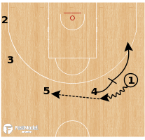 Basketball Play - Italy - Transition Swing