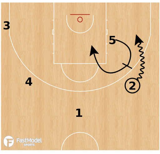 Basketball Play - Italy - DHO Floppy Step Up SLOB