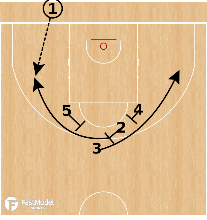 Basketball Play - Italy - High STS BLOB