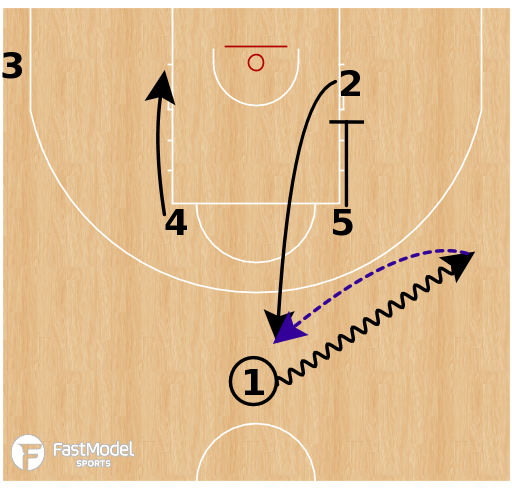 Basketball Play - Lithuania - Zipper Step Up Clear