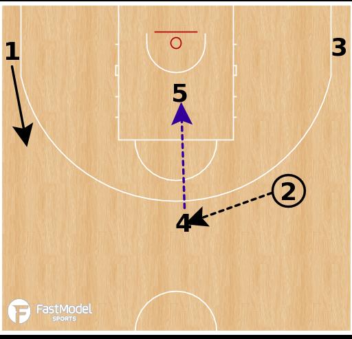 Basketball Play - Lithuania - Zipper Pop Seal SLOB