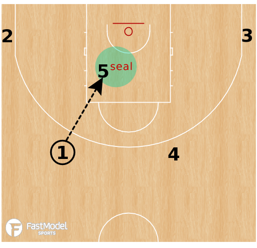 Basketball Play - Lithuania - Ram Pop Out Punch