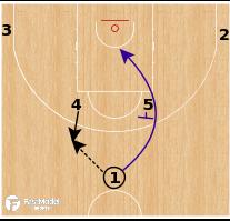 Basketball Play - Spain - Horns Flex