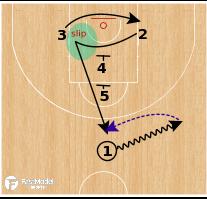 Basketball Play - Spain - Tandem Floppy