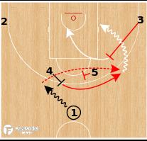 Basketball Play - Spain - Horns Flare Step Up