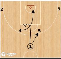 Basketball Play - Spain - Horns Jam DHO