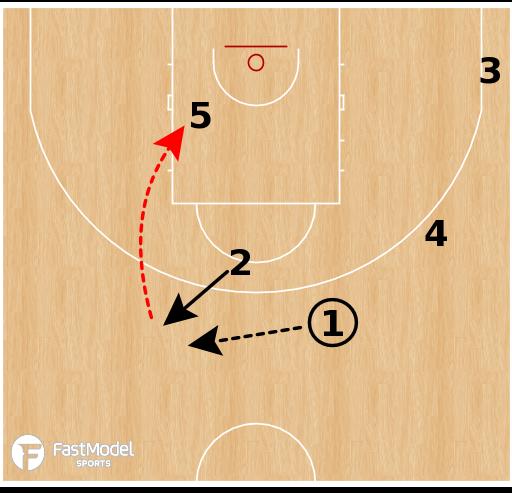 Basketball Play - Spain - Spain PNR Clear