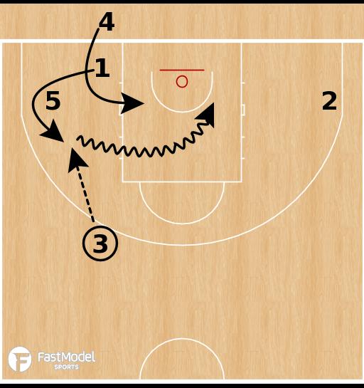 Basketball Play - Slovenia - Box STS BLOB