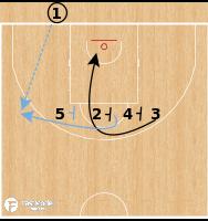 Basketball Play - Argentina - Line BLOB