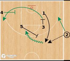 Basketball Play - Nigeria - Box Shake SLOB