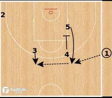 Basketball Play - France - Choice SLOB