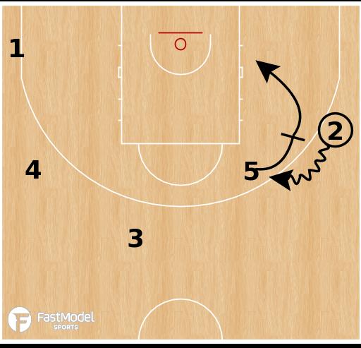 Basketball Play - Slovenia - Flare PNR
