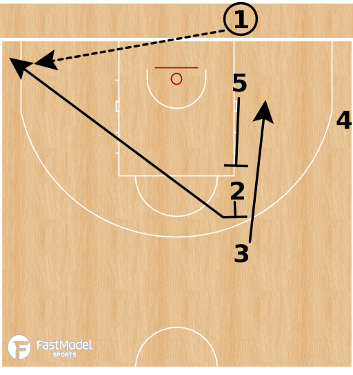 Basketball Play - France - Stack BLOB