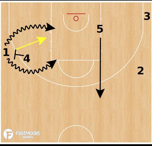 Basketball Play - Nigeria WBB - Secondary Euro Ball Screen