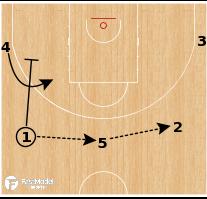 Basketball Play - Spain - Split Stagger