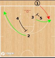 Basketball Play - Spain - Across BLOB