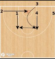 Basketball Play - Team USAW - 1-4 Low BLOB