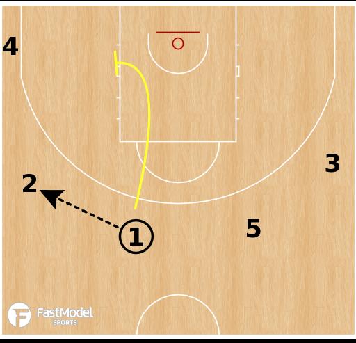 Basketball Play - Australia WBB - Back Screen Post Up