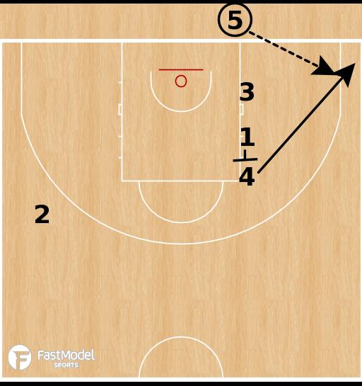 Basketball Play - Belgium WBB - Duck In BLOB