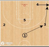 Basketball Play - Zone Flash Single