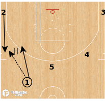 Basketball Play - Pistol Down
