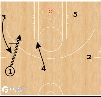 Basketball Play - Pistol Side
