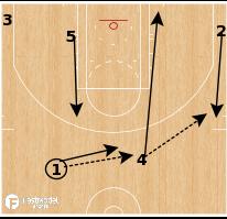 Basketball Play - Zone Snap