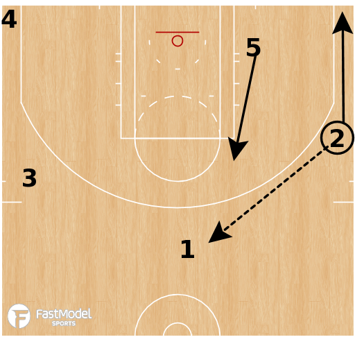 Basketball Play - Strong Flip