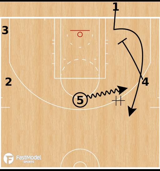 Basketball Play - T-Chase BLOB