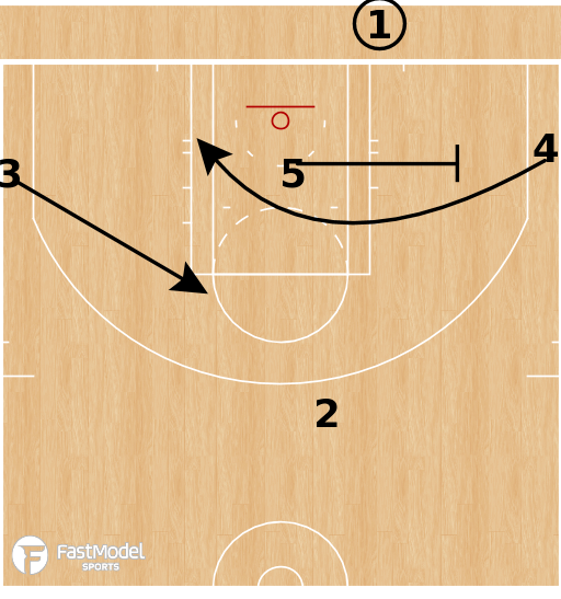 Basketball Play - T-Floppy BLOB